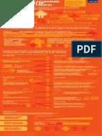 Economic Empowerment of Women infographic