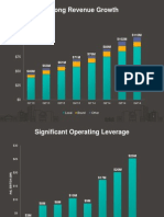 Yelp -Q4 2014 Earnings Slides
