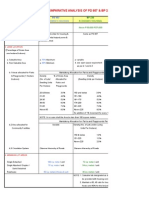 Comparative Analysis of Pd 957 & Bp 220 Updated