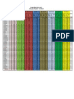 Data Pemilih Dalam Pemilu Di Kab.garut
