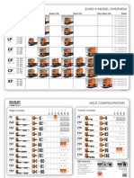 DAF Model Overview Axle Configurations