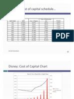 Aswath Damodaran_ Applying Multiples and Market Regressions