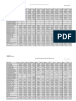 Actual_Monthly_profit_distributed.pdf