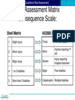 Document No.86 Risk Assessment Matrix Consequence Scale Hurst