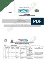 Laporan Bulanan Bk (Mgbk Kota Makassar)