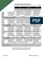 ela 10h q4-5 rubric - maan modernization presentation