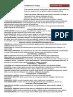 Derecho Administrativo 1er Parcial Marti
