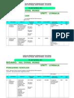 PELAN TAKTIKAL lembaga pengawas.docx