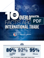 Top 10 Overlooked Facts About International Trade