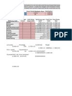 SwarmSim Military Calculator