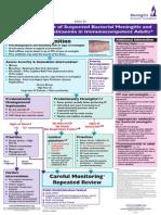 Adult Protocol Poster Aug 13