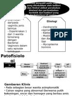 Bacterial Vaginosis BV