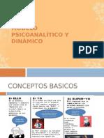 Modelo Psicoanalítico y Dinámico