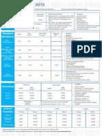 accommodation price list 2015