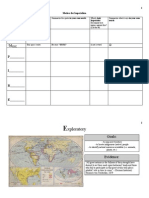 motives for imperialism worksheet