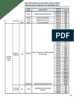Jadual Exam Psmza Sesi Dis 2014 Pelajar