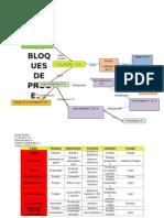 Diagrama de Bloques Del Proceso ACME (1)