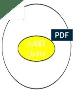 Sumber Cahaya Peta Buih