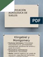 Clasificación Agrologica de Suelos