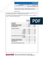Informe+-+Cable+Aluminio+vs+Cobre+
