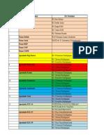 Daftar Rumah Sakit Rujukan Site