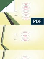 Diagramas de Caso