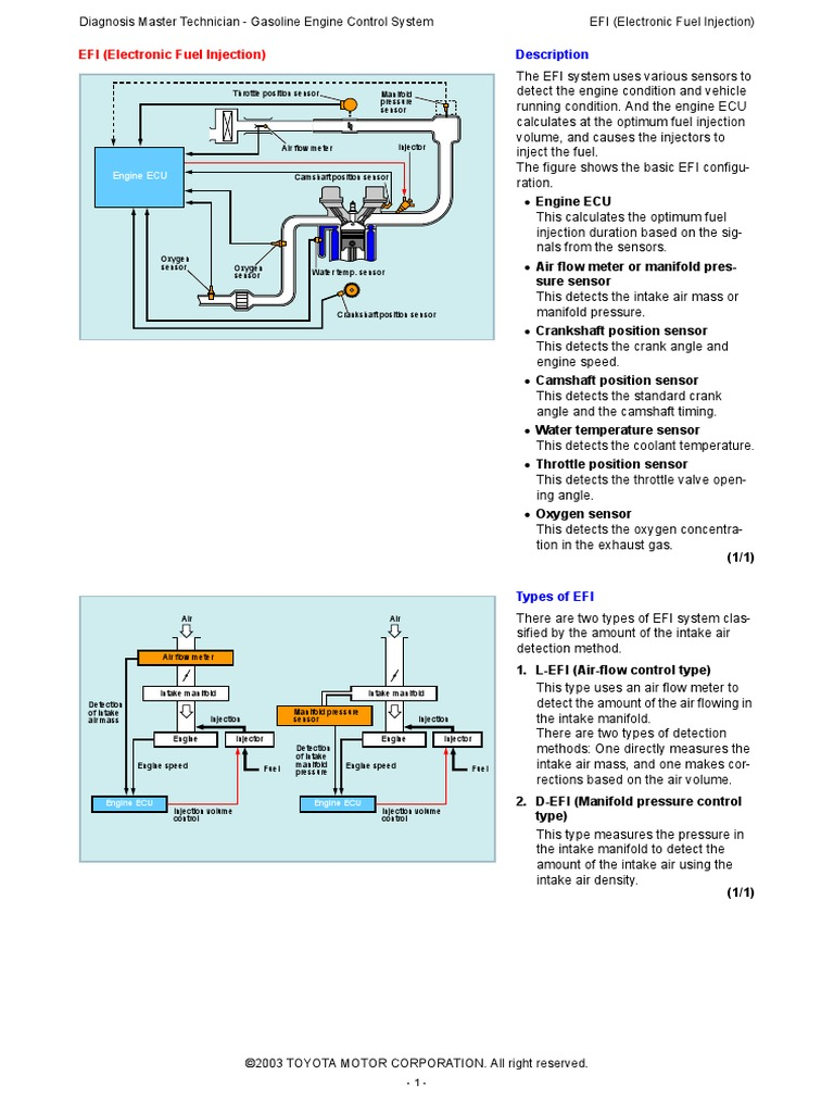 Nissan Sentra Service Manual: Multiport fuel injection system