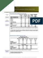 ASOBANCARIA Resumen Financiero