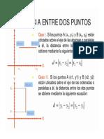 Distancia entre puntos