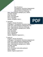 Tingkatan Taksonomi Mahluk Hidup 2