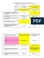 Exemple-Norme_tehnice-Gradele_IIIB_si_IVB-2015
