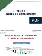 4.- DISEÑO DE REDES DE DISTRIBUCIÓN.pptx