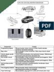 ciri-ciri keselamatan kereta-bab 2 ting 4