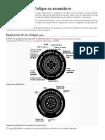 Códigos en neumáticos.docx
