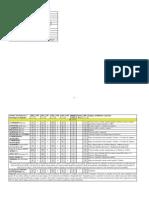 Listado de monstruos y PNJ.pdf