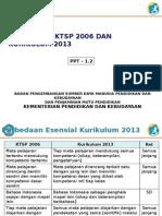 Analisis Perbedaan Ktsp 2006 Dan Kurikulum 2013