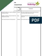 Risk Assessment 1 (Chadwell Heath)