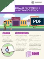 Infografía Ley de Transparencia 16-04-15