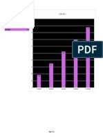 data set 1