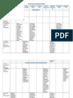 tech integration matrix(alvarez)