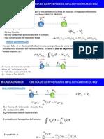 Cinética de Partículas - Impacto