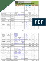 Base de Datos de Las Organizaciones y Redes Juveniles a Nivel Nacional - Scribd
