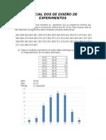 ANALISIS Y DISEÑO DE EXPERIMENTOS