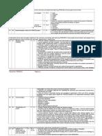 Resumen Procesos Metodología PRINCE2