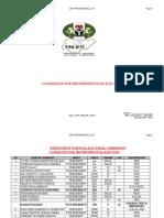 2015 Presidential List Final 13.05.151