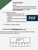 PENGAWATAN & INSTALASI APP.ppt