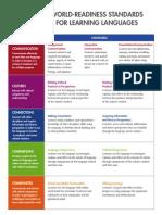 world-readinessstandardsforlearninglanguages-1