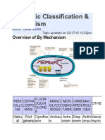 Antibiotic Classification