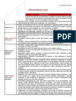 CuadroClasificacionTextos.pdf