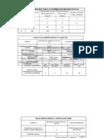 limites microbiologicos recomendados